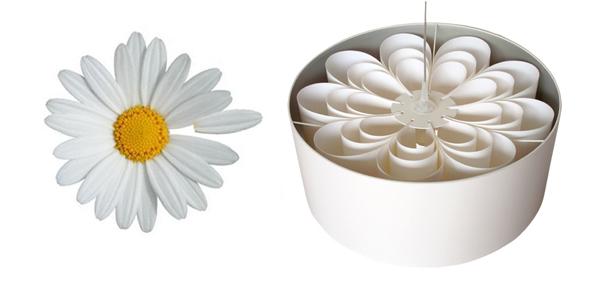 Hanglamp Daisys van AAN-UIT