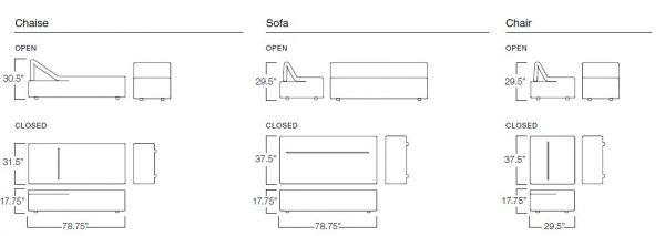 Specificaties van de Peel sofa in inches