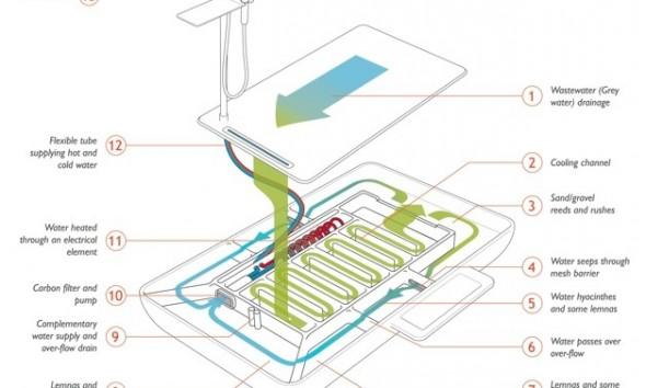 technische-uitleg-bij-recycle-douche-van-Jun-Yasumoto1