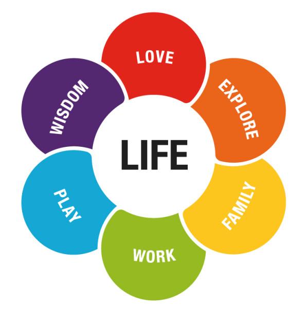 Design for life - Renault - filosofie