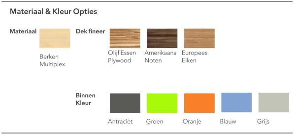 Materiaal en kleuren van offset salontafel - Van Tjalle en Jasper NL